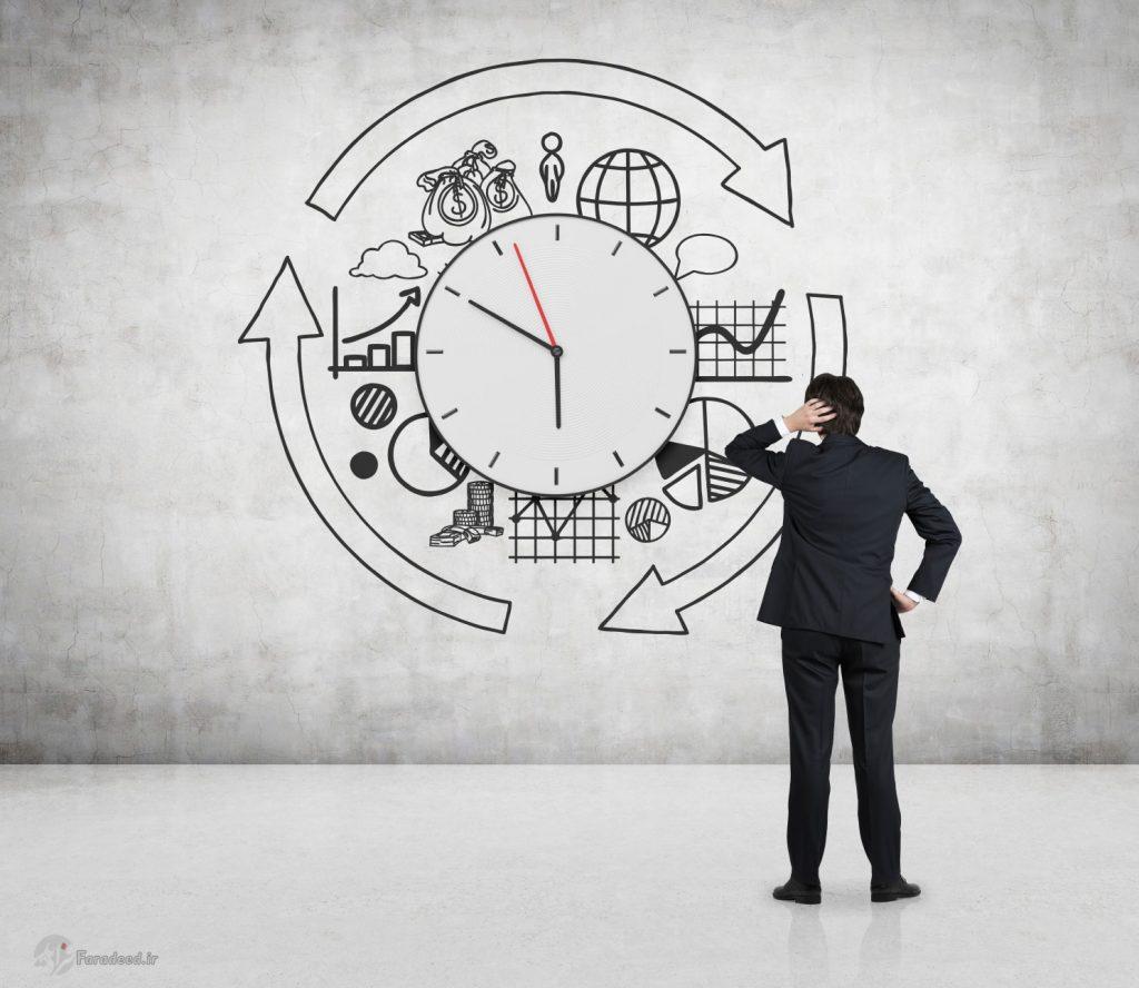 ۱۱ روش ساده برای افزایش عملکرد