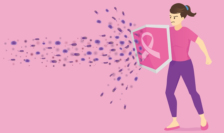 سرطان سینه-سرطان پستان