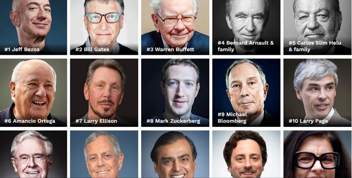 ثروتمندان دنیا