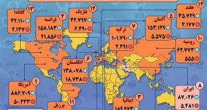 آمار-کرونا-در-جهان