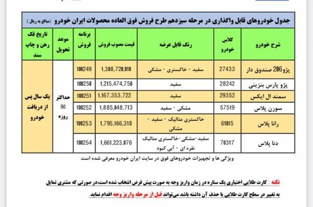 جدول خودروهای قابل واگذاری در مرحله سیزدهم طرح فروش فوق العاده محصولات ایران خودرو