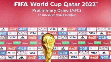انتخابی جام جهانی ۲۰۲۲ قطر