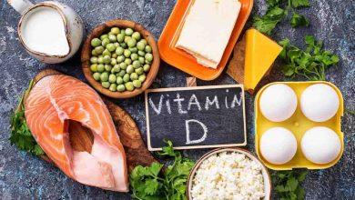 تاثیر کمبود ویتامین D در مرگ مبتلایان به کرونا
